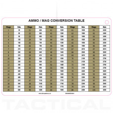 A6 Ammo/Mag Conversion Slate / Crib Cards